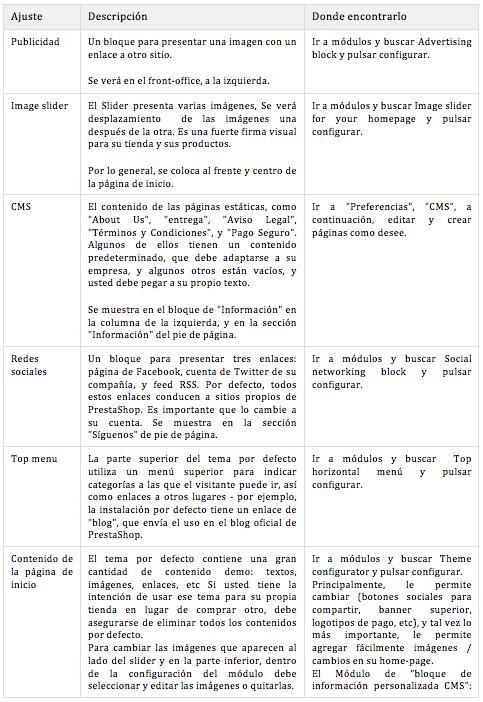 imgmodulospresta16-1-1