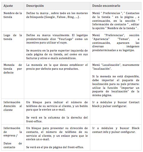 imgmodulospresta16-3